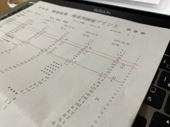 血液検査結果 20210326